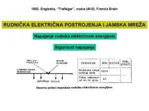1882 Engleska Trafalgar crpka 4 KS Francis Brain
