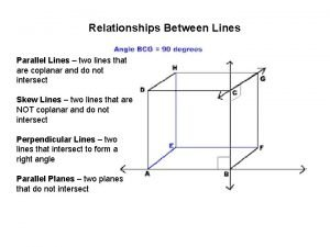 Relationships Between Lines Parallel Lines two lines that