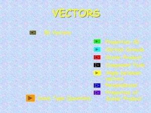 VECTORS 3 D Vectors Properties 3 D Section