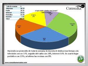 Toda la semana Television Radio Internet Periodico Revistas