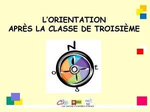 LORIENTATION APRS LA CLASSE DE TROISIME Les services