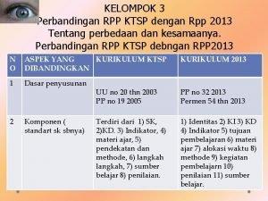 KELOMPOK 3 Perbandingan RPP KTSP dengan Rpp 2013