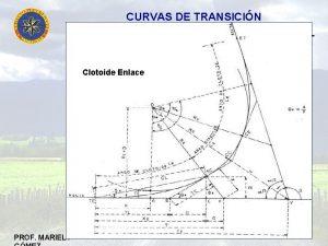 CURVAS DE TRANSICIN Clotoide Enlace PROF MARIELY CURVAS