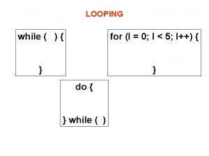 LOOPING while for I 0 I 5 I