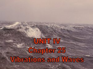 State Standards Addressed Waves Waves have characteristic properties