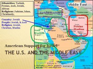 Ethnicities Turkish Persian Arab Jewish African Religions Judaism