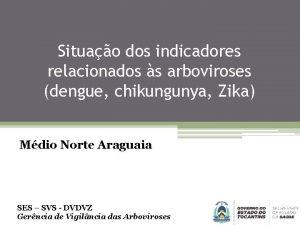 Situao dos indicadores relacionados s arboviroses dengue chikungunya
