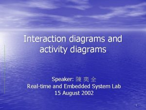 Interaction diagrams and activity diagrams Speaker Realtime and
