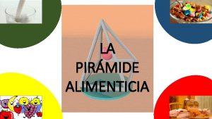 LA PIRMIDE ALIMENTICIA LA PIRMIDE ALIMENTICIA SESIN 1