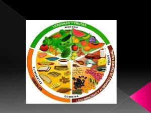 La nutricin g Introduccin La nutricin es de