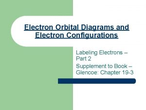 Electron Orbital Diagrams and Electron Configurations Labeling Electrons