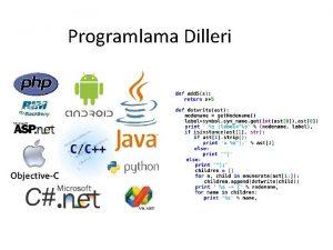 Programlama Dilleri Kullandmz tm yazlmlar programlama dilleri ile