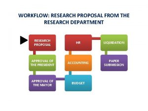 WORKFLOW RESEARCH PROPOSAL FROM THE RESEARCH DEPARTMENT RESEARCH