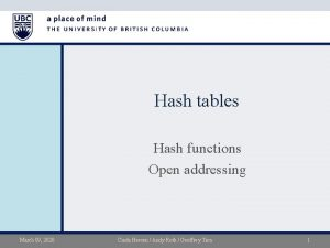 Hash tables Hash functions Open addressing March 09