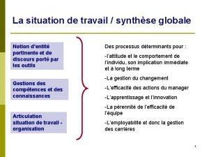 La situation de travail synthse globale Notion dentit