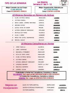 TIPS DE LA SEMANA Seman a 372011 Las