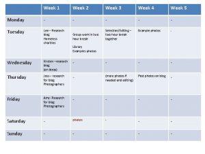 Week 1 Week 2 Week 3 Week 4