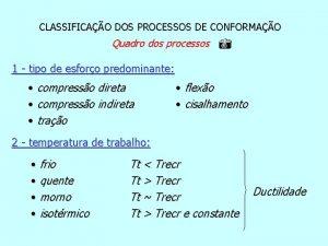 CLASSIFICAO DOS PROCESSOS DE CONFORMAO Quadro dos processos