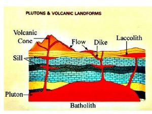 Volcanic Landforms 11613 Volcanic Landforms Notes Formed from
