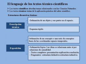 El lenguaje de los textos tcnicocientficos Los textos