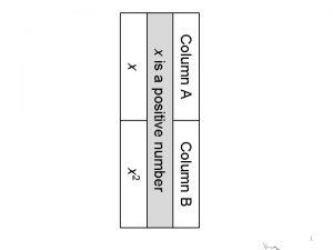Column A Column B x 2 x is