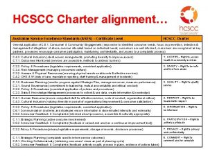 HCSCC Charter alignment Australian Service Excellence Standards ASES