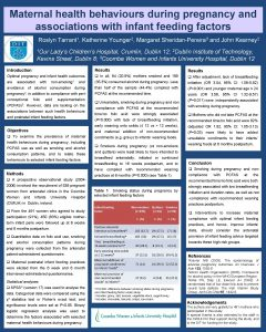 Maternal health behaviours during pregnancy and associations with