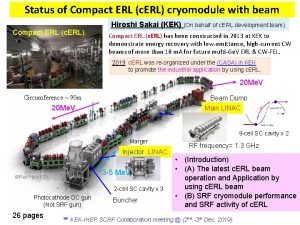 Status of Compact ERL c ERL cryomodule with