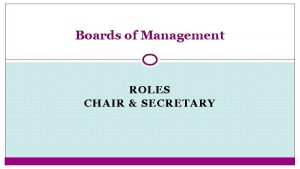 Boards of Management ROLES CHAIR SECRETARY A Boards