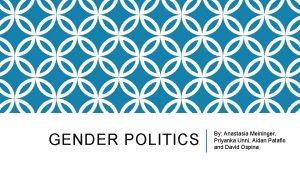 GENDER POLITICS By Anastasia Meininger Priyanka Unni Aidan