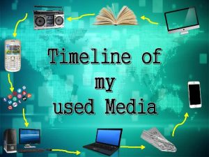 Timeline of my used Media First used 2005