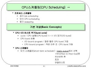 CPUCPU Scheduling job scheduling CPU scheduling swapping Basic