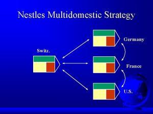 Nestles Multidomestic Strategy Germany Switz France U S