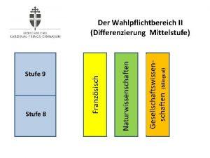 Stufe 9 Stufe 8 Gesellschaftswissenschaften bilingual Naturwissenschaften Franzsisch