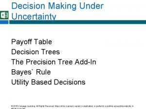 Decision Making Under Uncertainty Payoff Table Decision Trees
