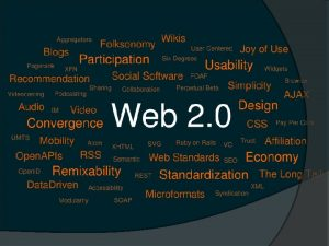 Outline Introduction Web 2 0 Long Tail viral