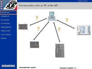 Automation and Drives Communication entre un PC et