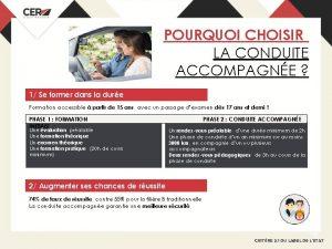 POURQUOI CHOISIR LA CONDUITE ACCOMPAGNE 1 Se former