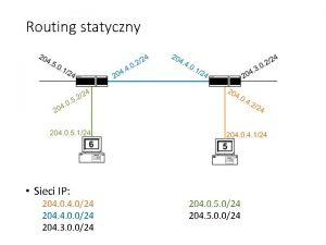 Routing statyczny Sieci IP 204 024 204 4