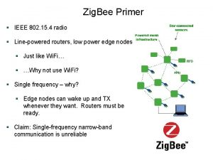 Zig Bee Primer IEEE 802 15 4 radio