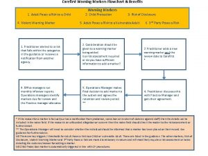 Carefirst Warning Markers Flowchart Benefits 1 Adult Poses