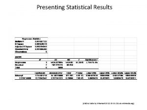 Presenting Statistical Results ANOVA table by Mhorton 515