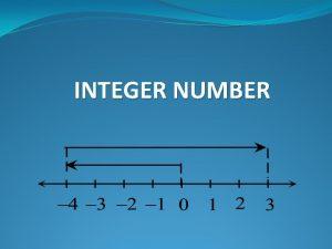 INTEGER NUMBER MENU HORIZONTAL NUMBER LINE INTEGER VERTICAL