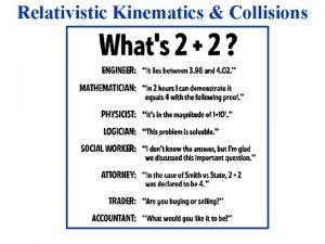 Relativistic Kinematics Collisions Relativistic Kinematics Collisions Consider 2
