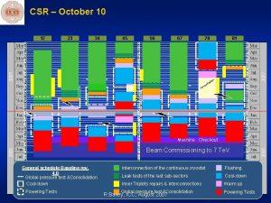CSR October 10 34 General schedule Baseline rev