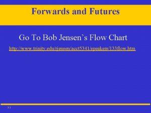 Forwards and Futures Go To Bob Jensens Flow