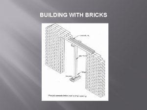 BUILDING WITH BRICKS How bricks are laid Halfbrick