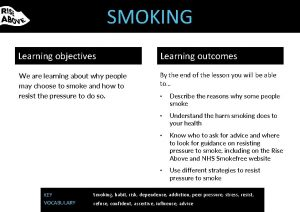 SMOKING Learning objectives Learning outcomes We are learning