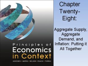 Chapter Twenty Eight Aggregate Supply Aggregate Demand and