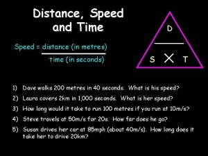 Distance Speed and Time D Speed distance in